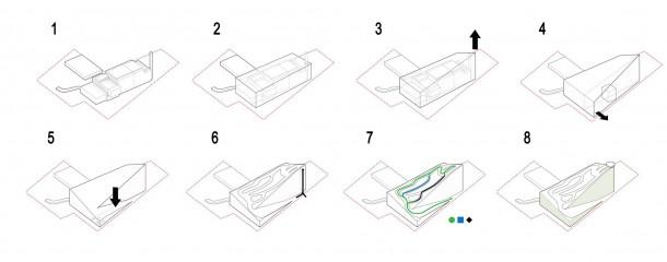 Big Architects Diagram