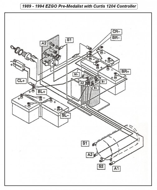 Ez Go Wiring Diagram For Golf Cart