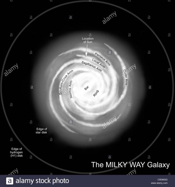 A Diagram Of The Milky Way, Depicting Its Various Named Parts