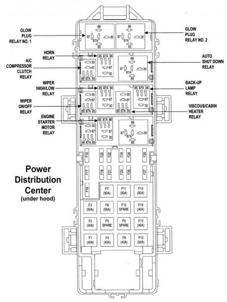 2004 jeep grand cherokee fuse diagram