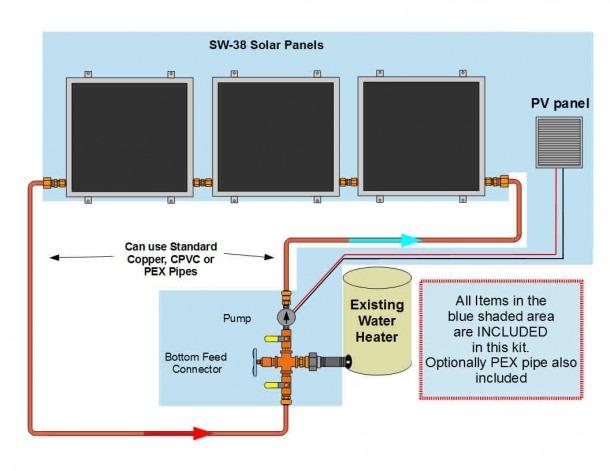 Solar Installation Guide
