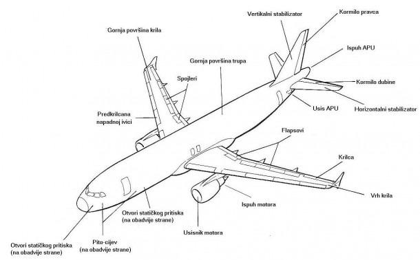File Aircraft Parts Hr Jpg