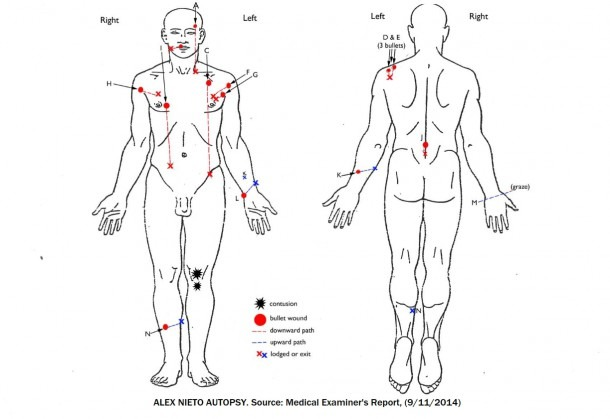 Drawing And Analysis Of The Autopsy Report – Justice For Alex Nieto