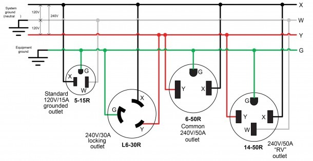 20 Amp Twist Lock Plug Wiring Diagram Fantastic Best Of
