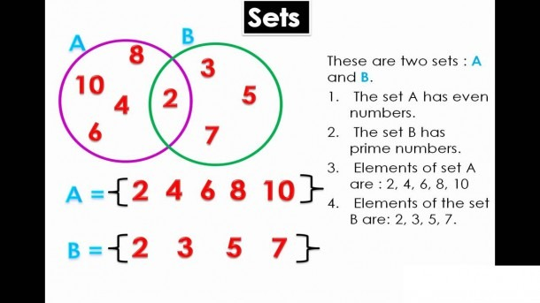 Introduction To Sets And Venn