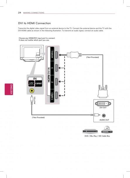 Block Diagram Hdtv