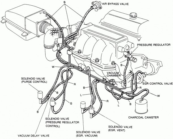 1999 Bmw 328i Performance Data