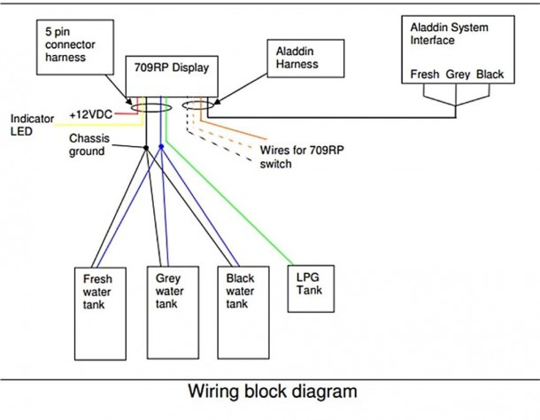 Bunker Hill Security Camera Wiring Diagram Website At Diagrams 5