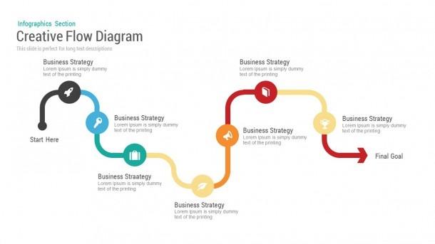 Business Flow Diagram Powerpoint Template & Keynote