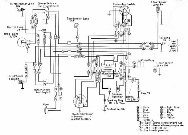 Volvo Wiring Diagrams C70