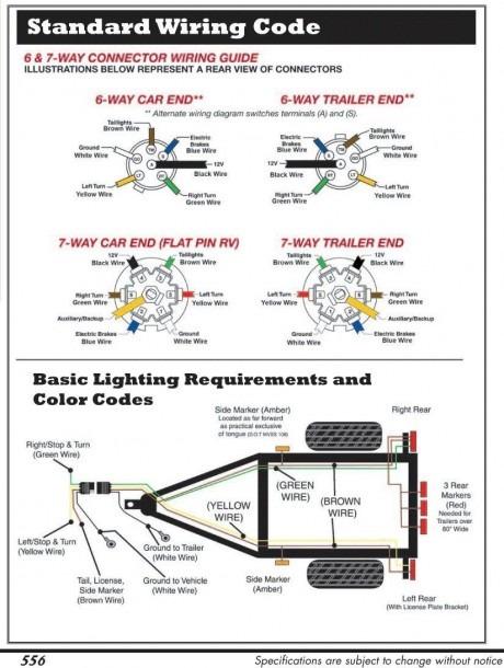 7 Pin Trailer Wiring Diagram Webtor Me Inside Wire Plug Throughout