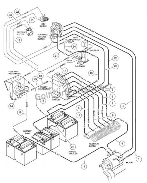 2001 Club Car Ds Wiring Diagram