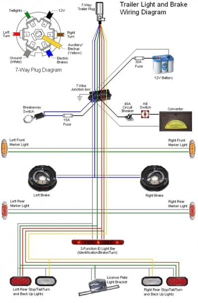 Chevy 7 Pin Trailer Wiring Diagram Prong Best 6 Plug Fitfathers Me