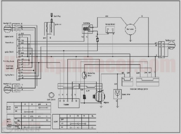 Sla 90 Atv Wiring Diagram