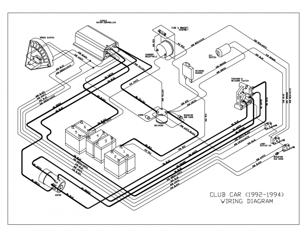 Club Car Ignition Switch Wiring Diagram from www.mikrora.com