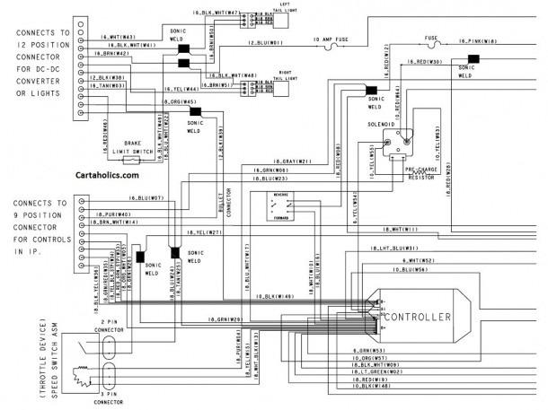 1987 Club Car 36 Volt Wiring Diagram