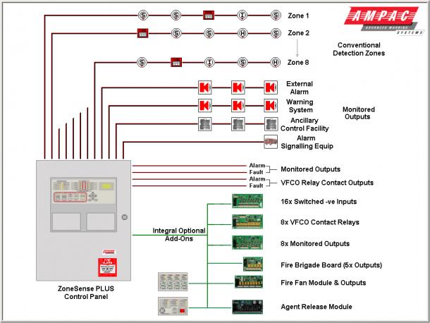 Fire Alarm Circuit Wiring Diagram