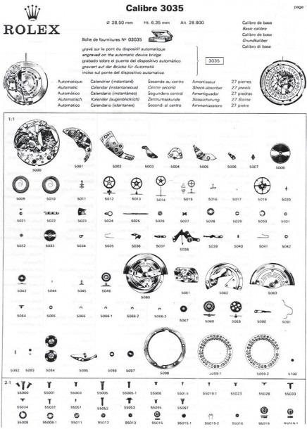 Rolex Parts Diagram