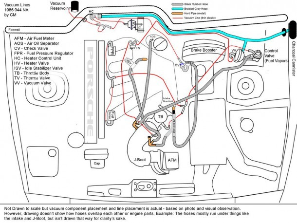 Vacuum Lines Diagram 1986 944 Na