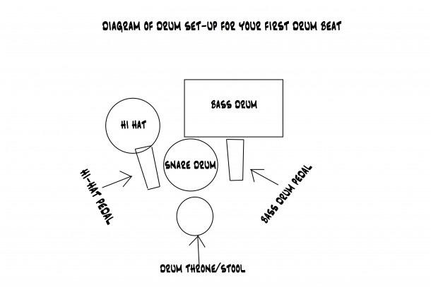 Drum Set Diagram 39278