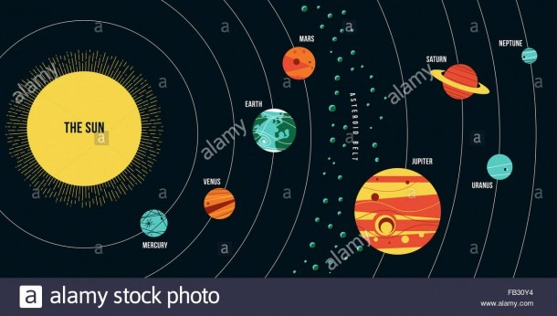 Solar System Diagram Stock Photos & Solar System Diagram Stock