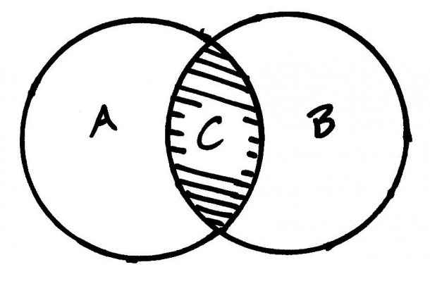 Draw Venn Diagram 4 Sets Archives