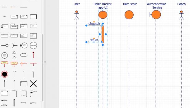 Create Uml Sequence Diagrams In Draw Io – Draw Io