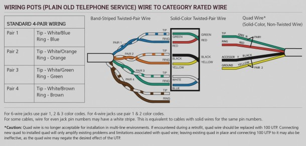 The Line To Phone Jack Wiring Diagram
