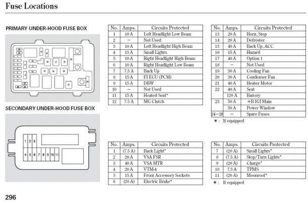 07 Jeep Compass Fuse Box Diagram