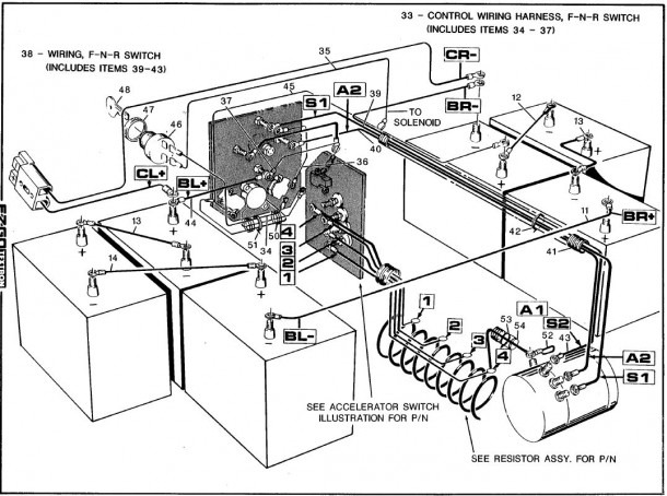 Ez Go Wiring Diagram For Golf Cart