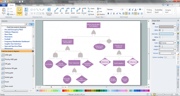 Fault Tree Analysis Software