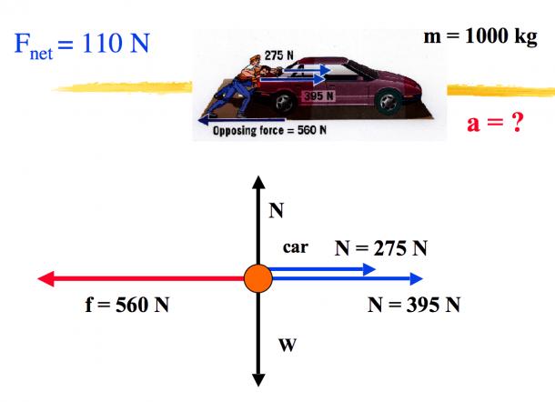 Physics Homepage