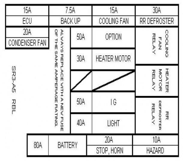 Honda Del Sol Fuse Box Chart