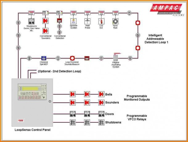 Fire Alarm System Wiring Diagram 10 Addressable Car Harness New