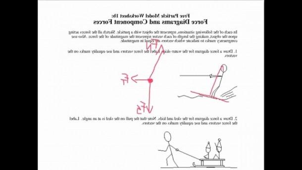 Force Diagrams Worksheet Unique Force Vector Worksheet