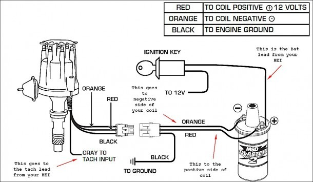 1995 Mustang Ignition Coil Wiring Diagram