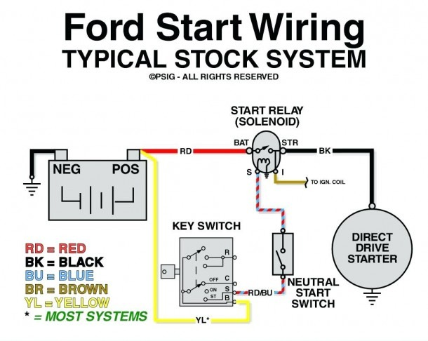 Ford F650 Starter Solenoid Wiring Diagram  U2013 Best Diagram