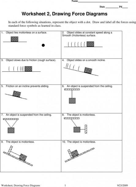 Free Body Diagram Examples Pdf Fresh Force Diagrams Worksheets