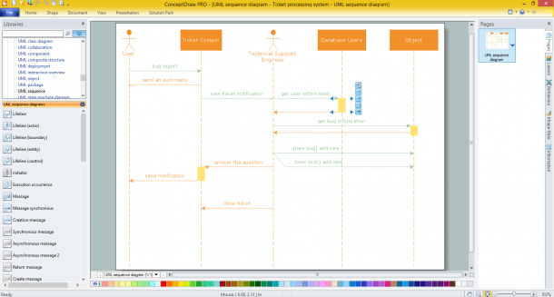 Powerpoint  Sequence Diagram Powerpoint Template