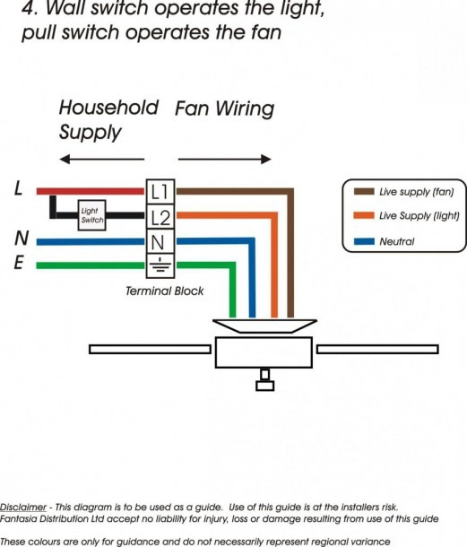 Goodman Hvac Wiring Diagram Save Hvac Float Switch Wiring Diagram