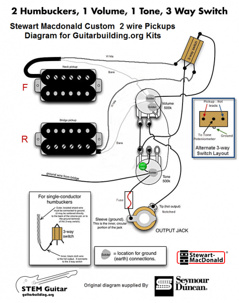 3 Pickup Guitar Wiring
