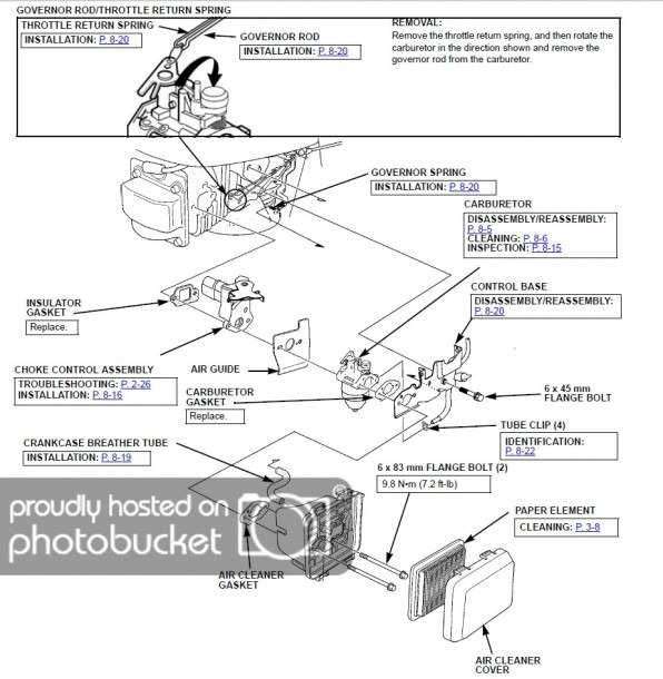 Honda Gc160 Carburetor Engine Diagram