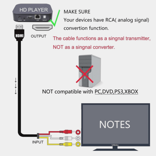 Hdmi Wiring Diagram To Rca – Enthusiast Wiring Diagrams • – Hdmi