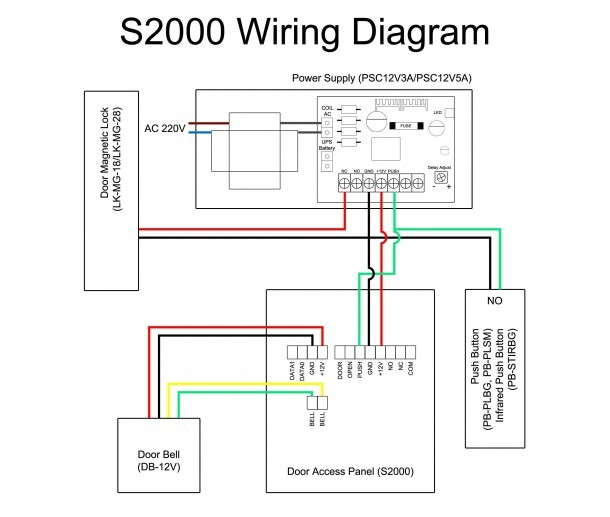 Cctv Wiring Diagrams