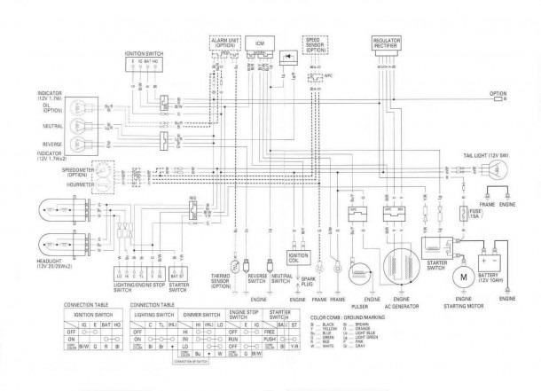 Arctic Cat Atv Ignition Wiring Diagram