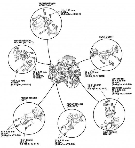 Honda Civic Transmission Wiring Diagram