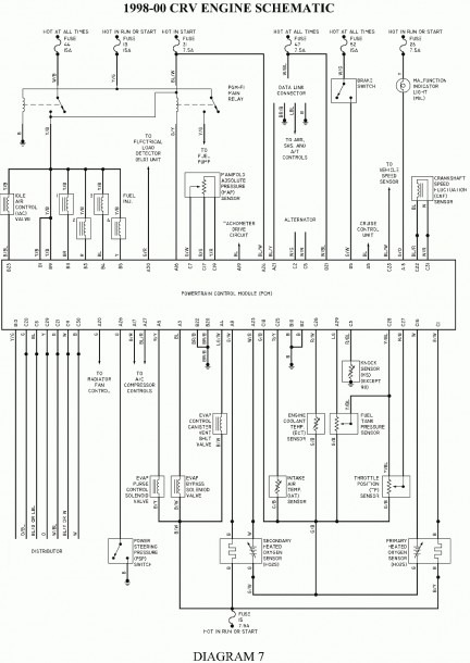 2005 Honda Element Fuse Diagram