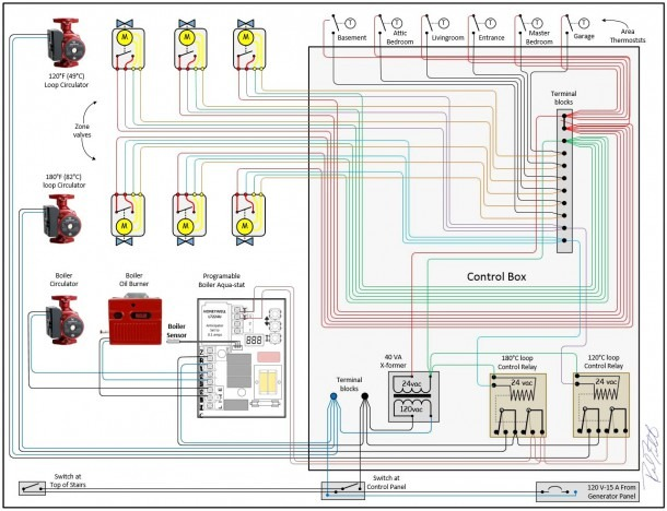 Honeywell R845a1030 Wiring Diagram Central Heating Programmer How