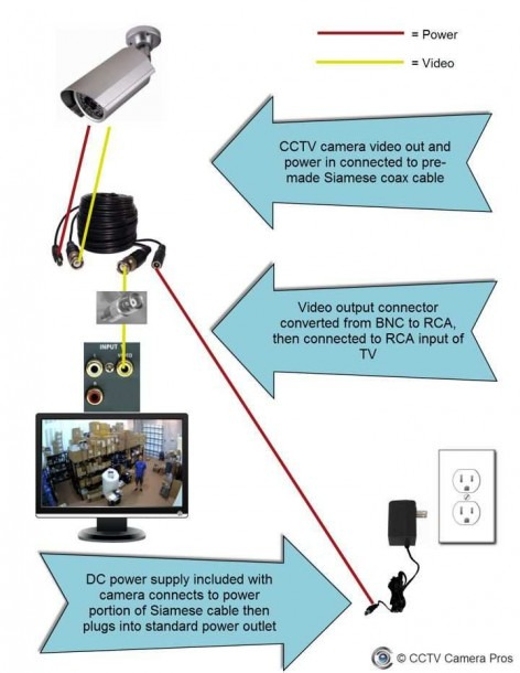 Xvim Security Camera Wiring Schematic