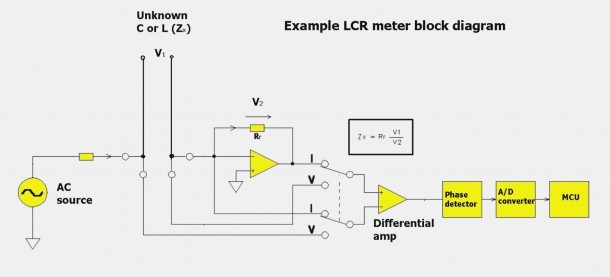 12 Facts You Never Knew About Lcr Meter